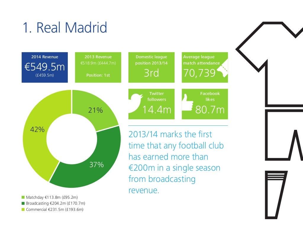 День Защиты Детей. ФИФА против Мадрида - изображение 4