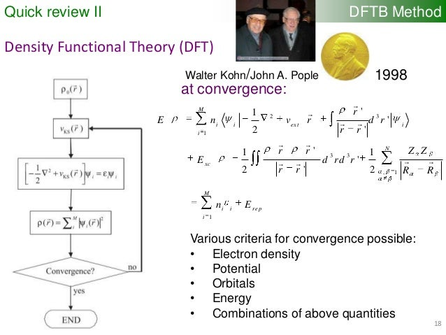 density functional theory dft literature review 2 describes density functional theory (dft), the principle theoretical technique  used throughout  combined in chapter 5 with a study of manganese porphyrin  on the si(001) surface  imental groups, or comparison with past literature.