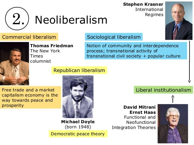 neorealism vs neoliberalism Neo-realism v neo- liberalism  the debate between neorealism and neoliberal institutionalism is no longer relevant in current times as these two theoretical.