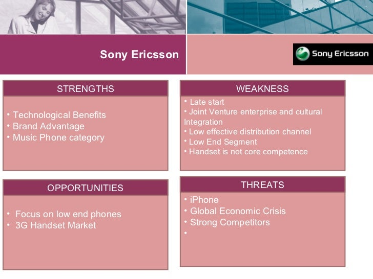 sony playstation 3 swot analysis Swot analysis on electronic arts - november 25th,  they design games for a number of platforms including sony playstation 3,  results of swot.