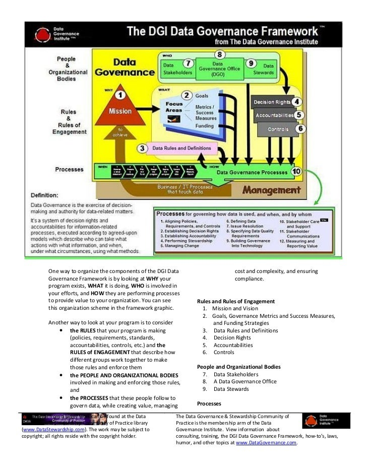 Dgi Data Governance Framework At A Glance