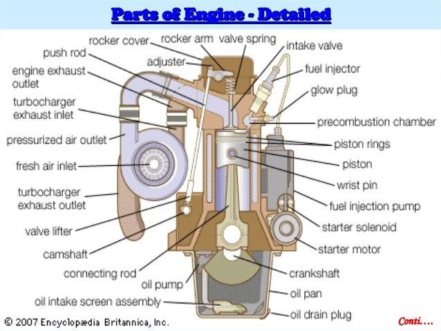 bustion engine car  bustion  free engine image for user