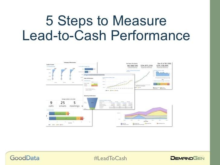 5 Steps to Measure Lead-to-Cash Performance [Webinar]