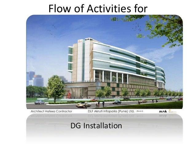 DG Installation Overview