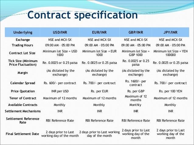 Oz forex forward contract