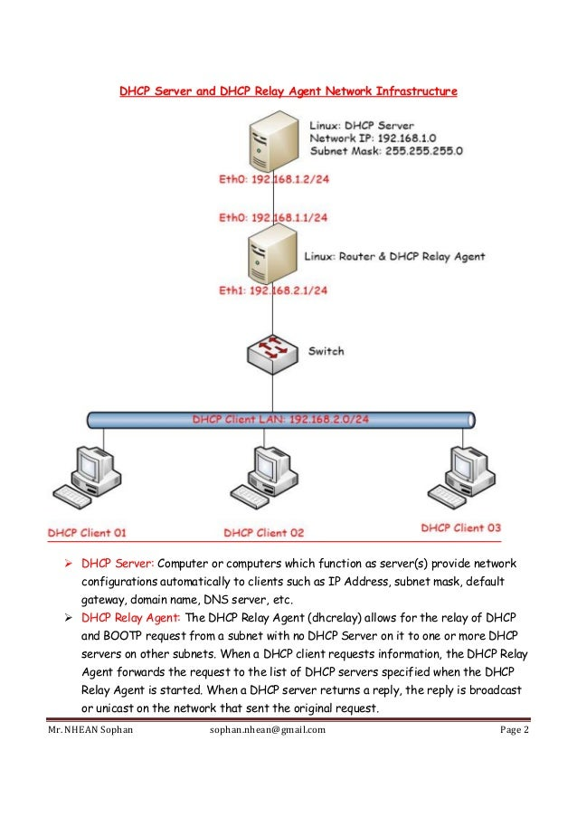 Mr.NHEANSophan sophan.nhean@gmail.com Page2DHCP Server and DHCP Relay Agent Network Infrastructure DHCP Server: Co...
