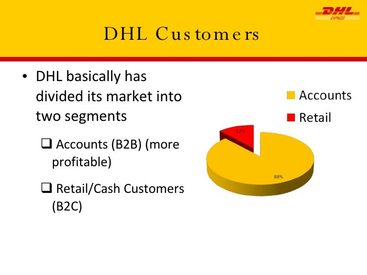 dhl company essay Free essay: dhl international: an ambitious competitor in global  net, dhl  offers express services, international air and ocean freight,.