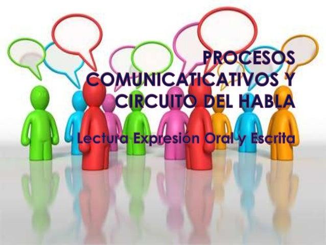 Circuito Del Habla : Procesos comunicativos y circuito del habla