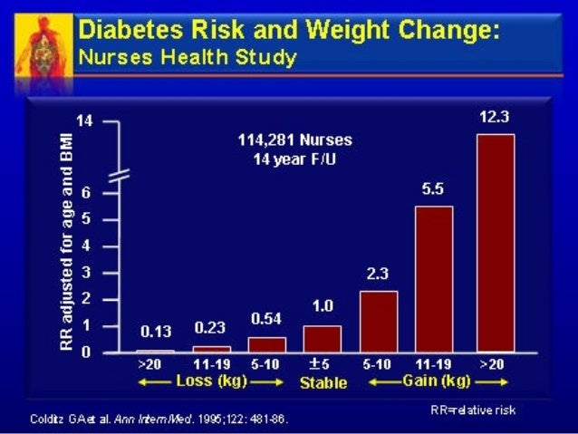 papers on diabetes Diabetes (diabetes mellitus) diabetes is a disease characterized by excessive urination diabetes mellitus is caused by insufficient insulin production or lack of responsiveness to insulin, resulting in hyperglycemia (high blood glucose levels.
