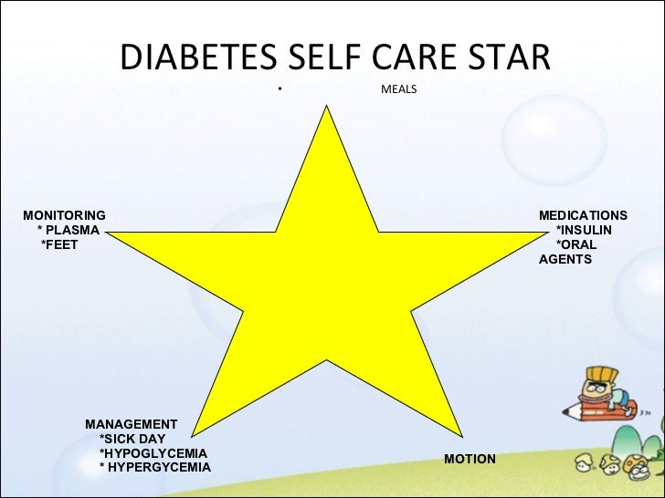 nursing plan for diabetes Care guide for diabetic peripheral neuropathy a healthy weight can help you control your diabetes you have the right to help plan your care.