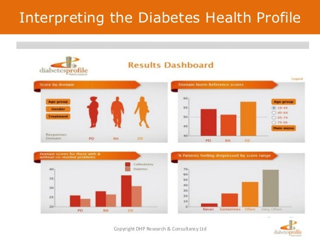 Diabetes Health Profile dashboard