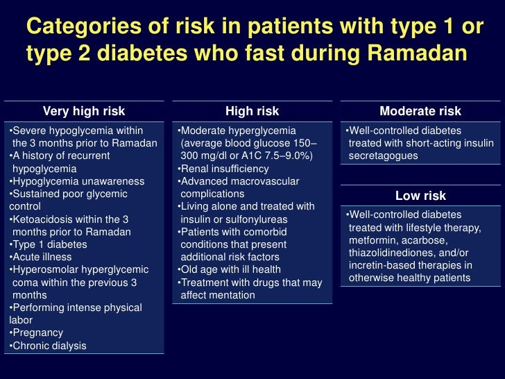 review of literature on management of diabetes mellitus Regular clinic attendance is recommended to facilitate self-management of diabetes  in the review: type 1 diabetes mellitus   literature  pubmed health.