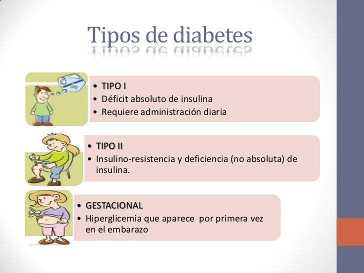 TIPOS DE DIABETES - Diabetes