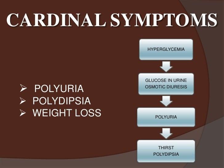 4 cardinal signs of diabetes