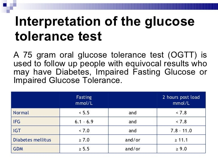 investigating the oral glucose tolearnce test Oral glucose tolerance test this test is done when diabetes is suspected, but you have normal results on a fasting plasma glucose test for the test, you'll have to fast overnight and then drink a very sweet solution containing 75 g of glucose a sample of your blood will be drawn two hours later normal glucose levels are less than 140 mg/dl at two.