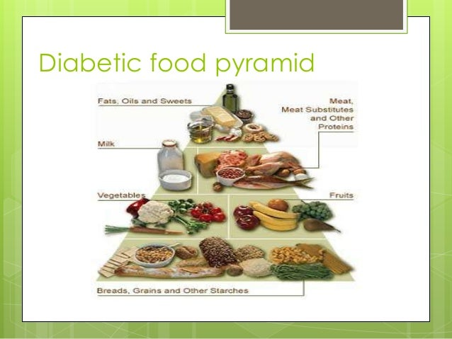 Image Result For Food For Diabetics Type