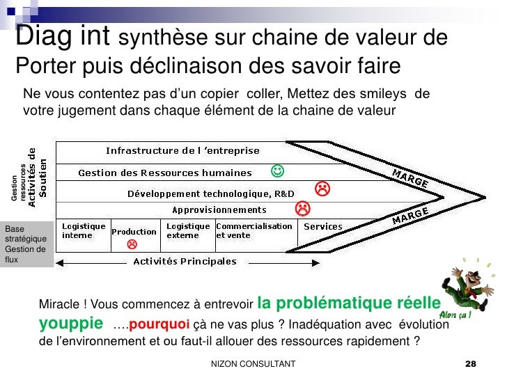diag strategique pour these demarche scenarios v2