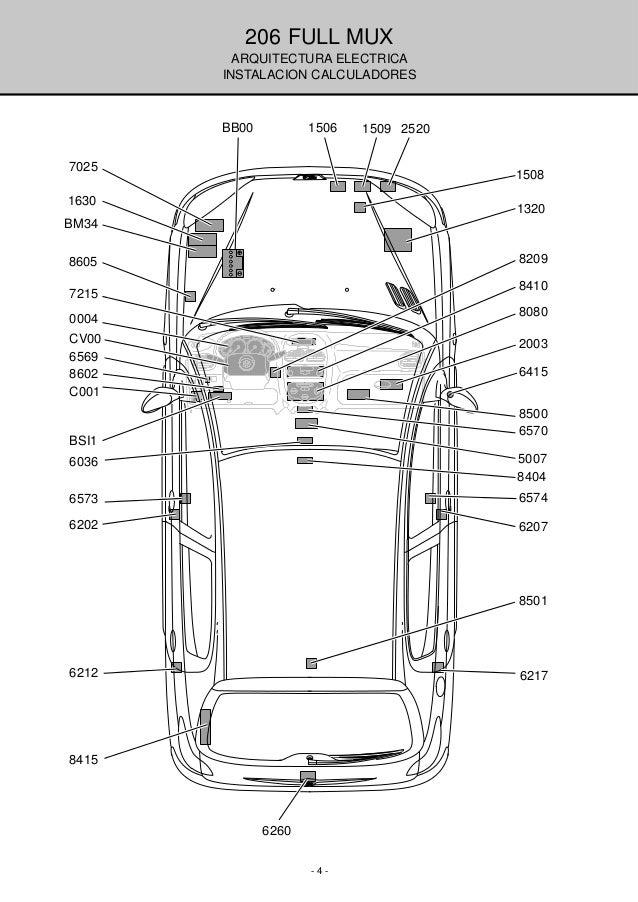 diagrama electrico de motor control