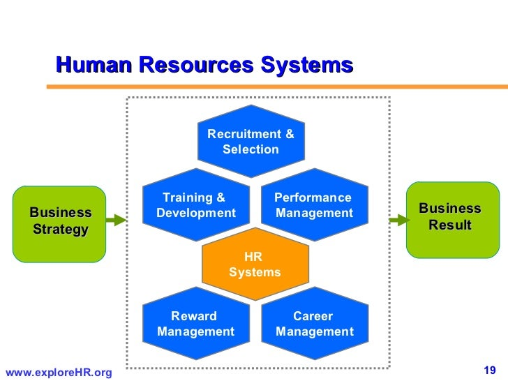 recruitment and selection in hr essay Read this essay on critique on role of hr planning in recruitment planning in recruitment and selection process faced by human resources department 6.