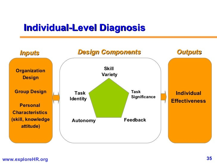Organizational Diagnostic Models: National Presto Industries