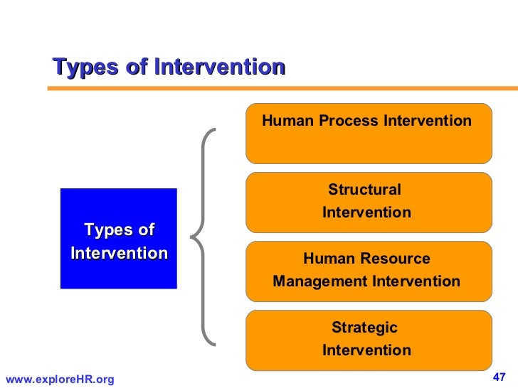 od interventions organizational improvement and individual