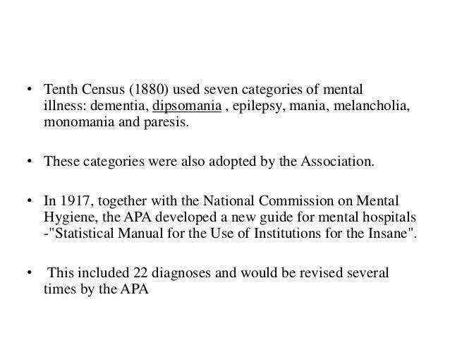diagnostic and statistical manual dsm