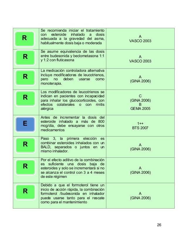 equivalencias esteroides sistemicos