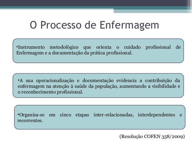 Processo de Enfermagem Nanda o Processo de Enfermagem