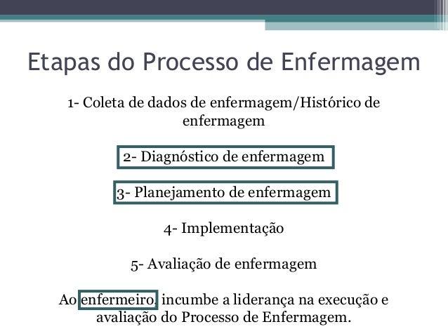 Processo de Enfermagem Nanda do Processo de Enfermagem