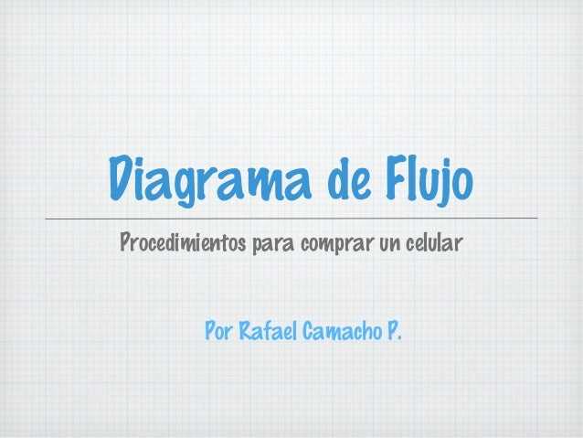 Diagrama de Flujo Procedimientos para comprar un celular Por Rafael Camacho P.
