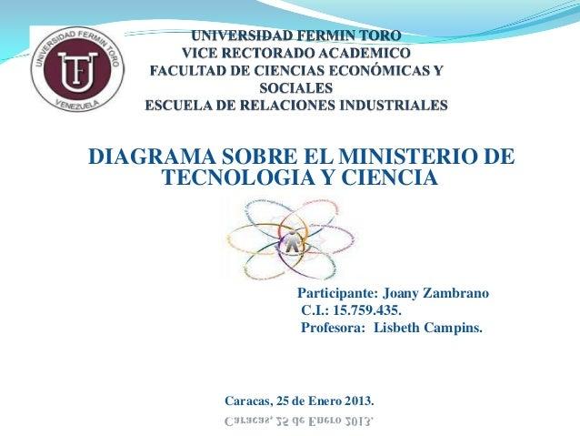 Ministerio de la ciencia y la tecnolog a for Ministerio de ciencia