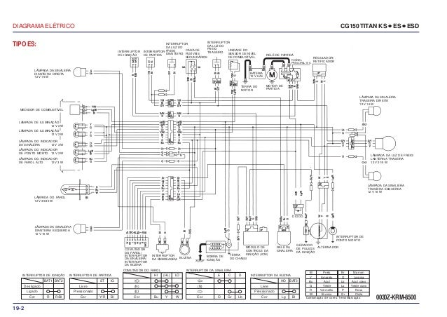 Hisun Wiring Diagram E-Z-Go Wiring Diagram Wiring Diagram