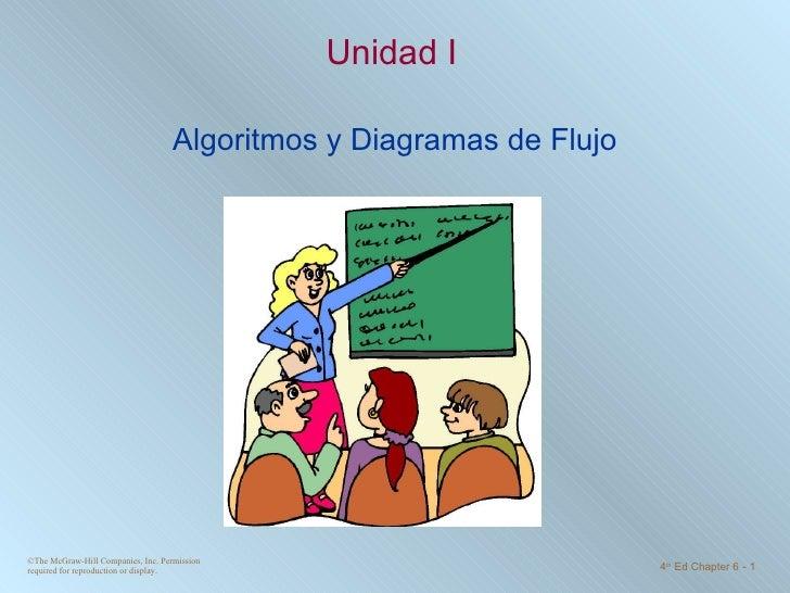 Unidad  I Algoritmos y Diagramas de Flujo ©The McGraw-Hill Companies, Inc. Permission required for reproduction or display...