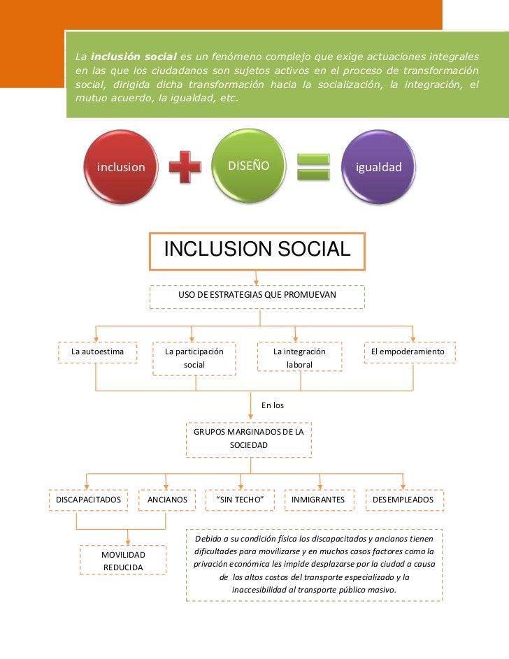 2070101000125<br />INCLUSION SOCIALUSO DE ESTRATEGIAS QUE PROMUEVANLa autoestimaLa integración laboralLa participación soc...