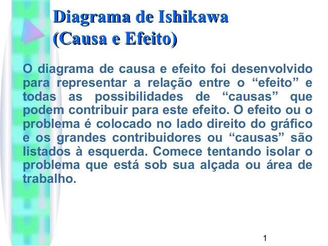 1 Diagrama de IshikawaDiagrama de Ishikawa (Causa e Efeito)(Causa e Efeito) O diagrama de causa e efeito foi desenvolvido ...