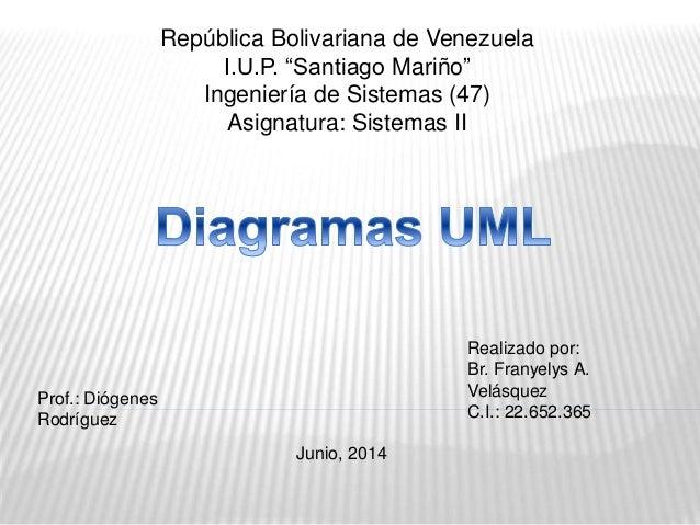 """República Bolivariana de Venezuela I.U.P. """"Santiago Mariño"""" Ingeniería de Sistemas (47) Asignatura: Sistemas II Realizado ..."""