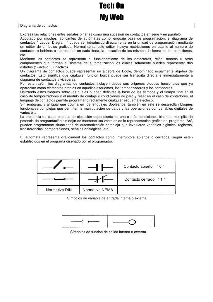 Diagrama de contactosExpresa las relaciones entre señales binarias como una sucesión de contactos en serie y en paralelo.A...