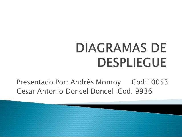 Presentado Por: Andrés Monroy Cod:10053 Cesar Antonio Doncel Doncel Cod. 9936