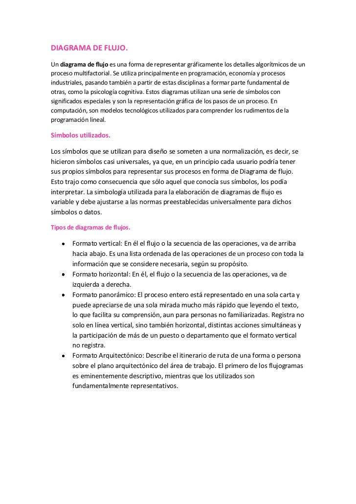 TipOs de Diagramas.
