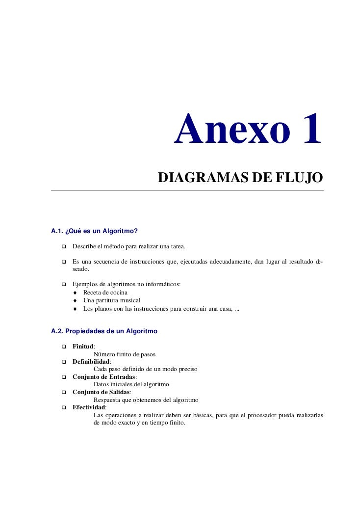 Anexo 1                                       DIAGRAMAS DE FLUJOA.1. ¿Qué es un Algoritmo?   q   Describe el método para r...