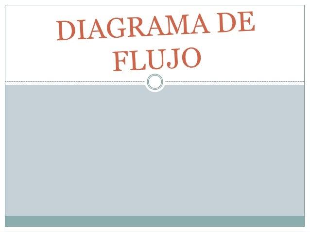  Un Diagrama de Flujo representa la esquematización gráfica de un algoritmo, el cual muestra gráficamente los pasos o pro...