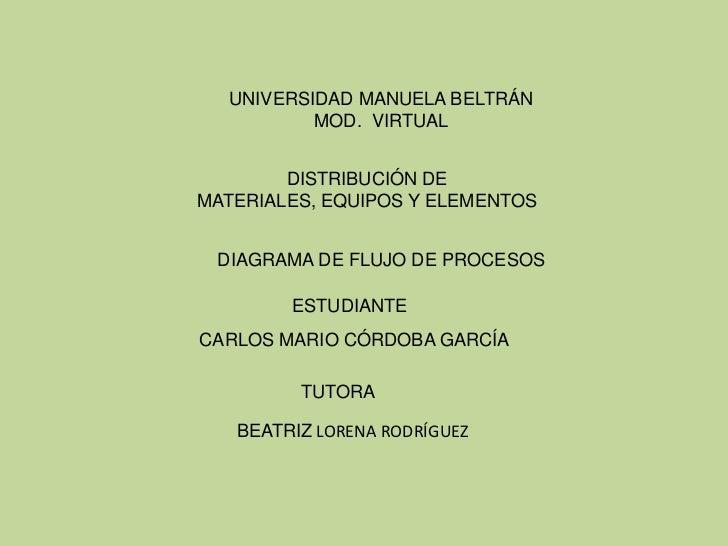UNIVERSIDAD MANUELA BELTRÁN          MOD. VIRTUAL        DISTRIBUCIÓN DEMATERIALES, EQUIPOS Y ELEMENTOS DIAGRAMA DE FLUJO ...