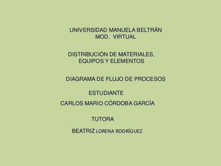 UNIVERSIDAD MANUELA BELTRÁN          MOD. VIRTUAL  DISTRIBUCIÓN DE MATERIALES,     EQUIPOS Y ELEMENTOS DIAGRAMA DE FLUJO D...
