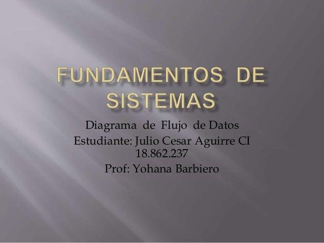 Diagrama de Flujo de Datos Estudiante: Julio Cesar Aguirre CI 18.862.237 Prof: Yohana Barbiero