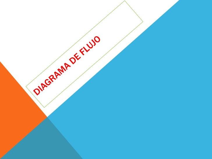 El diagrama de flujo es la representación gráfica del algoritmo o proceso.    Se utiliza en disciplinas como la programaci...
