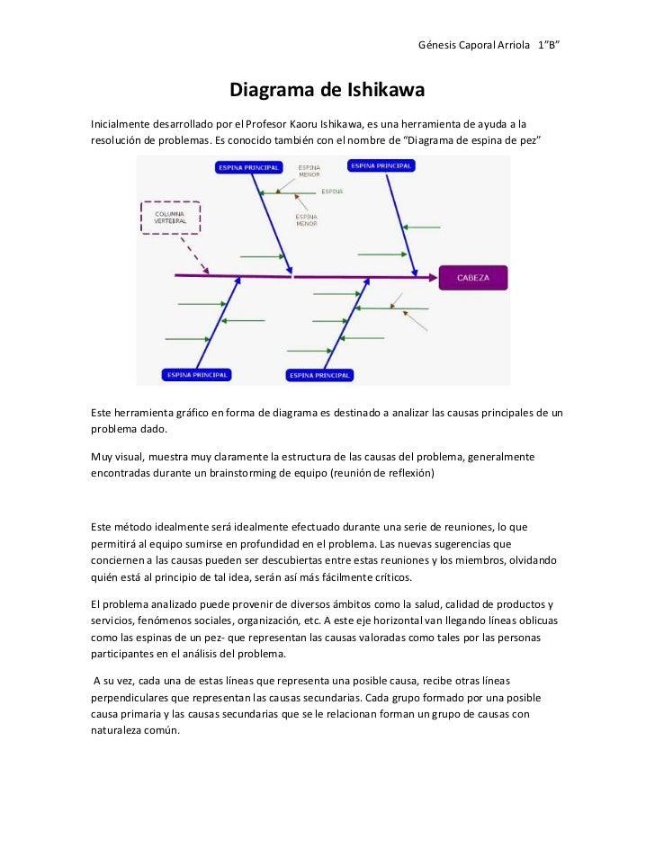 """Génesis Caporal Arriola 1""""B""""                             Diagrama de IshikawaInicialmente desarrollado por el Profesor Kao..."""