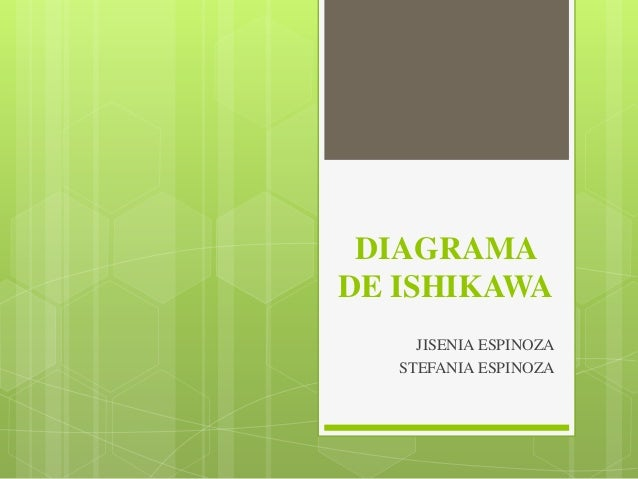 DIAGRAMA DE ISHIKAWA JISENIA ESPINOZA STEFANIA ESPINOZA
