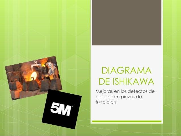 DIAGRAMA DE ISHIKAWA Mejoras en los defectos de calidad en piezas de fundición