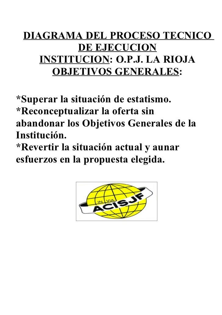DIAGRAMA DEL PROCESO TECNICO          DE EJECUCION    INSTITUCION: O.P.J. LA RIOJA      OBJETIVOS GENERALES:*Superar la si...