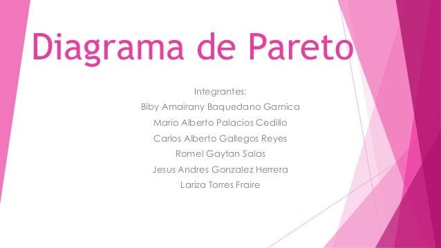Diagrama de Pareto  Integrantes:  Biby Amairany Baquedano Garnica  Mario Alberto Palacios Cedillo  Carlos Alberto Gallegos...
